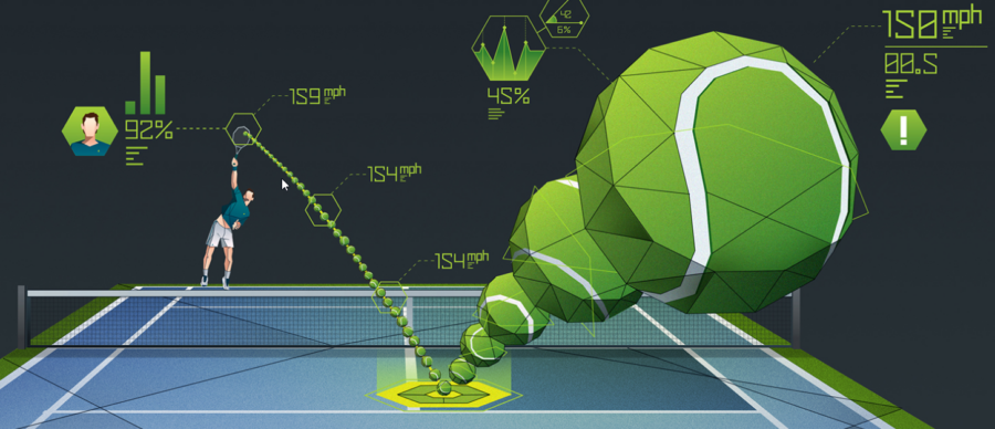 The speed, velocity, and contact point of someone serving a tennis ball